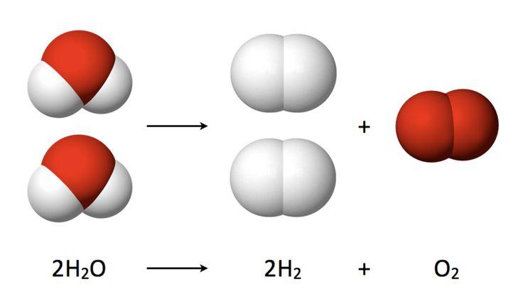 3-eau-origines