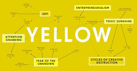 What Your Favorite Color Says About You And The World