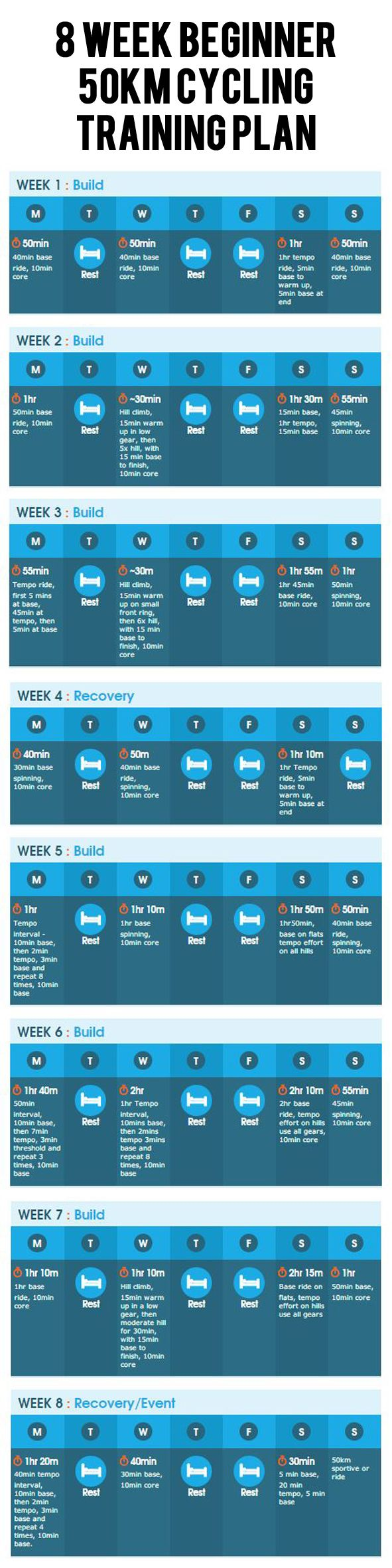 8 WEEK BEGINNER 50KM CYCLING TRAINING PLAN. 50k cycling bike bicycle