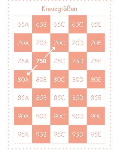 17 b sta id er om richtige bh gr e p pinterest bh gr e d bh gr en och bh gr en tabelle. Black Bedroom Furniture Sets. Home Design Ideas