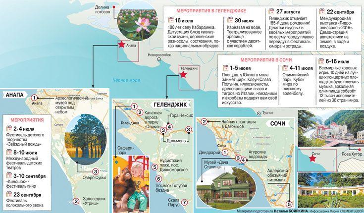 Курорты Черноморского побережья кроме солнца, моря и пляжа предлагают отдыхающим…