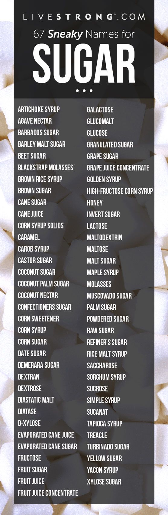 Would You Recognize These 67 Sneaky Names for Sugar? | LIVESTRONG.COM