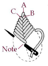 Basic Embroidery Stitches: Filling Stitches, Part I – NeedlenThread.com