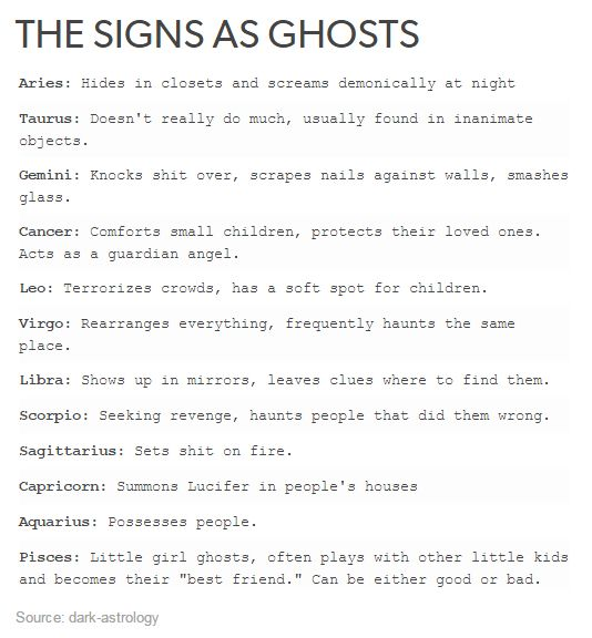 The Signs as Ghosts