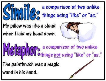 These posters are great for providing students with examples of figurative language. Included are: simile, metaphor, alliteration, personification,...