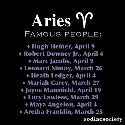 Celebrity Horoscopes – Astrology King