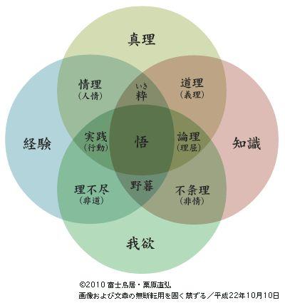 toukubo: ns2t9v99ae: 梅覗軒ブログ これだけいけてるチャートに画像および文章の無断転用を固く禁ずるとあ...