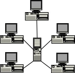 Diagram of a Client-Server Network