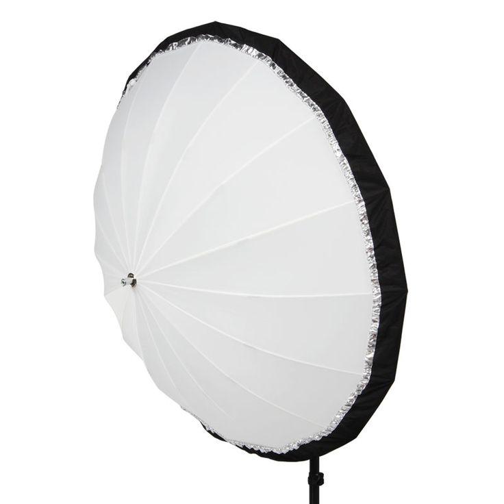 Umbrella Like A Softbox: Versatile Umbrellas That Allow