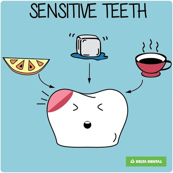 Sensitive teeth can be impacted by acids, cold and hot food.   #SensitiveTeeth…