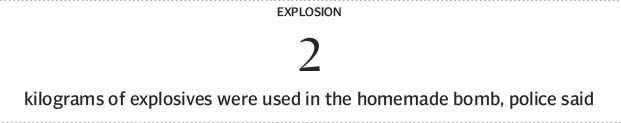 Terrorism in Quetta: Bomb targeting police van injures 5 - The Express Tribune