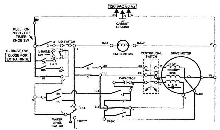 Wiring Diagram Of Washing Machine Bookingritzcarlton Info Wasmachines
