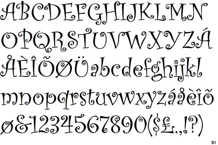 1000+ Images About Lettering On Pinterest