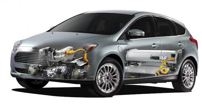 Ford vigilará de cerca las baterías de los coches eléctricos http://www.xataka.com/p/94615