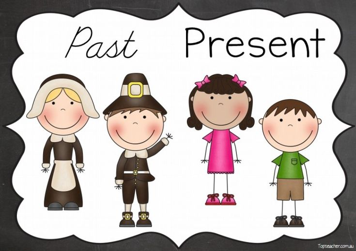 8 Past and present history postersGreat for use in your foundation / yr 1 history program!Posters show past and presentchildrenclothesshoeshatstoyscommunicationtransportcooking