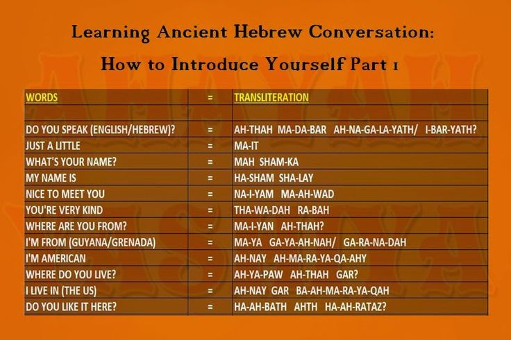 21 best images about phoenician paleo hebrew on pinterest