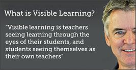 Visible Learning | Building the capacity of learners to learn, teachers to teach, leaders to lead and systems to improve