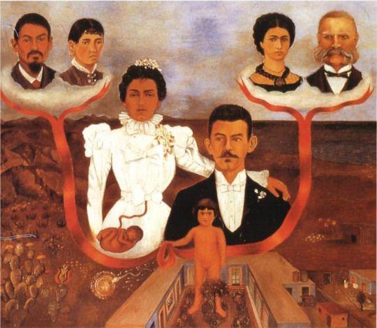 Frida Kahlo. Árbol familiar. México
