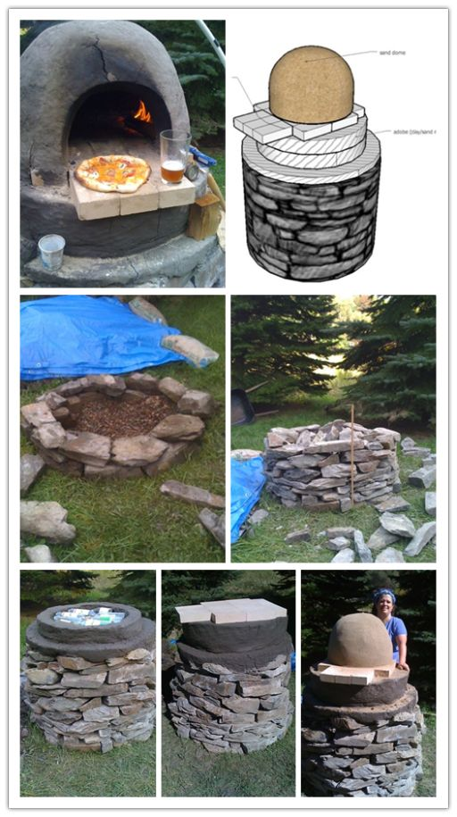 How to build a DIY Pizza cob oven outdoor kitchen | DIY Tag