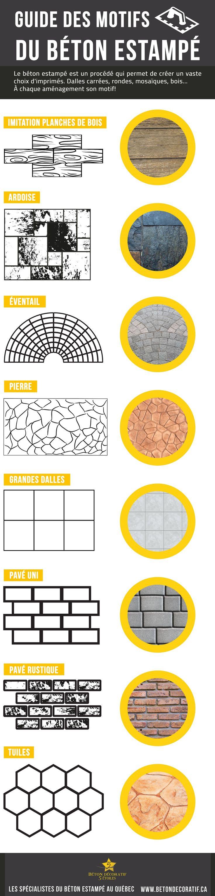 Le béton estampé est un procédé qui permet de créer un vaste choix d'imprimés. Dalles carrées, rondes, mosaïques, bois... à chaque aménagement son motif!
