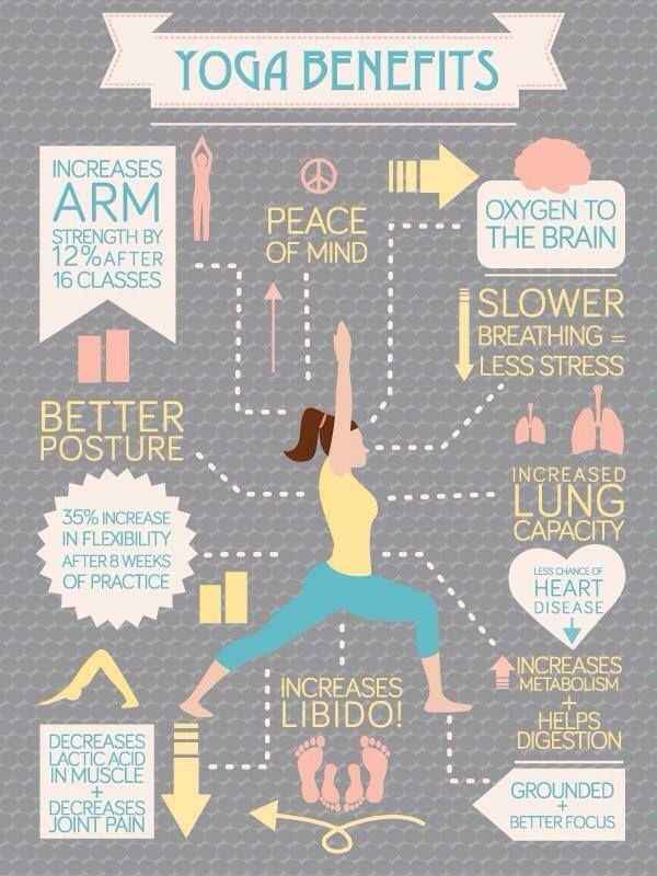 Benefits of #Yoga. #YoYspirit #YoYmind #YoYbody #namaste #health