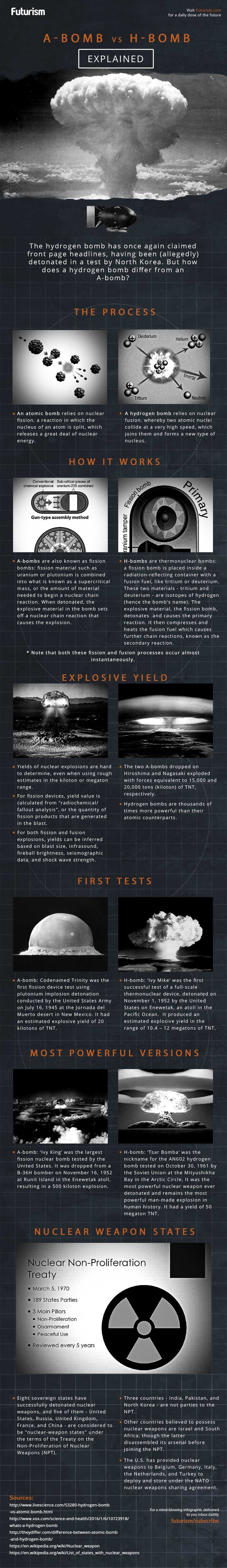 The difference between a hydrogen bomb and an atom bomb