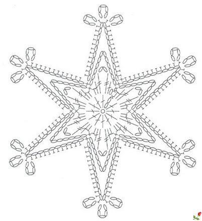 .Snowflake...