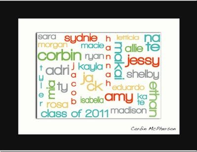 Use Wordle for class list and then frame to display...Cute!
