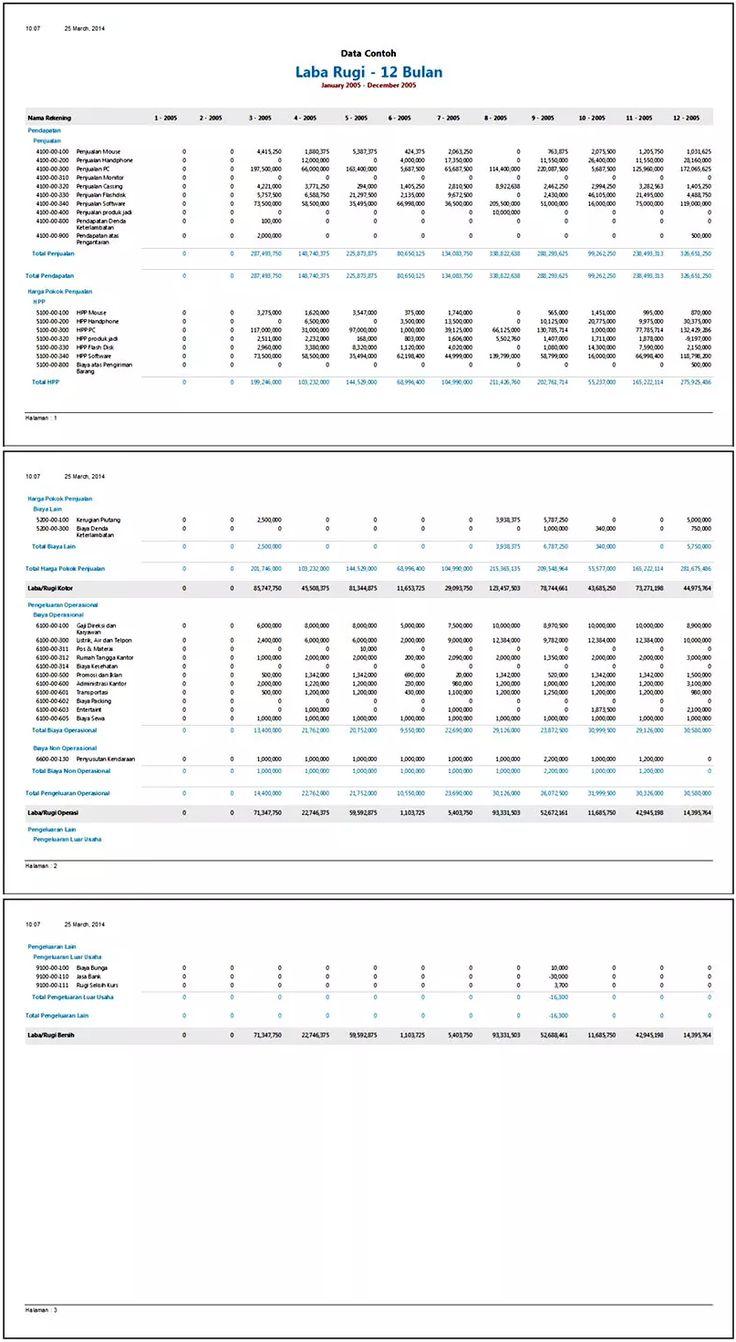 √10 Format Contoh Laporan Keuangan Perusahaan dan UKM ...