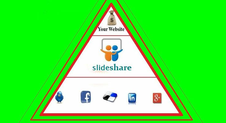 Slideshare based FULL PR8 mini Link Pyramid for $5, on fiverr.com #SanAntonio #Texas #LocalSEO #SEO