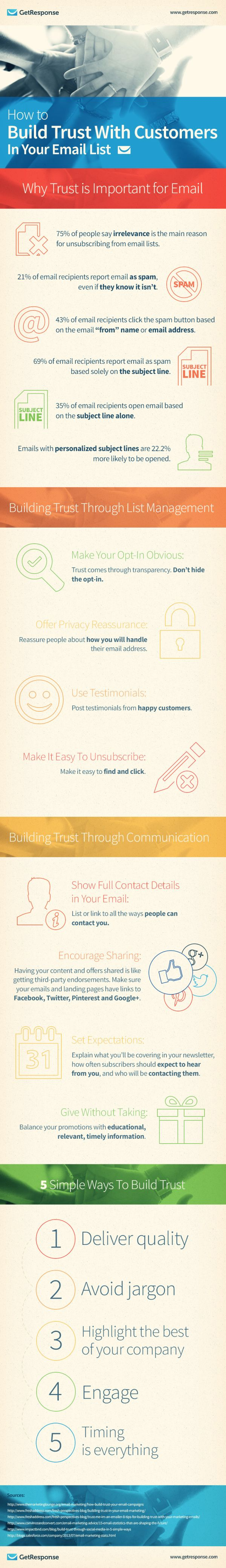 Infographic: How To Build Trust With Customers In Your Email List #infographic