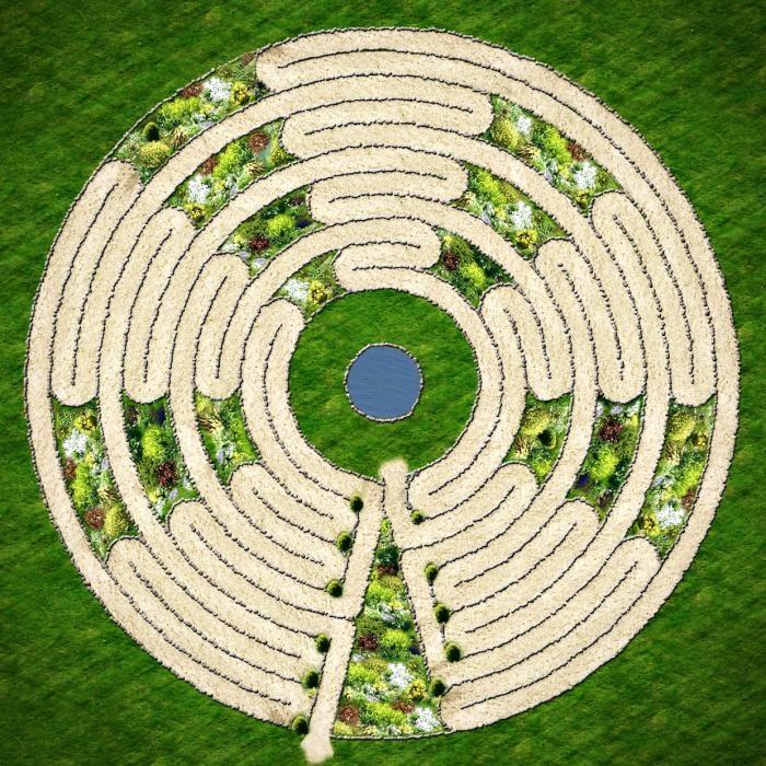 Garden Prayer Labyrinth