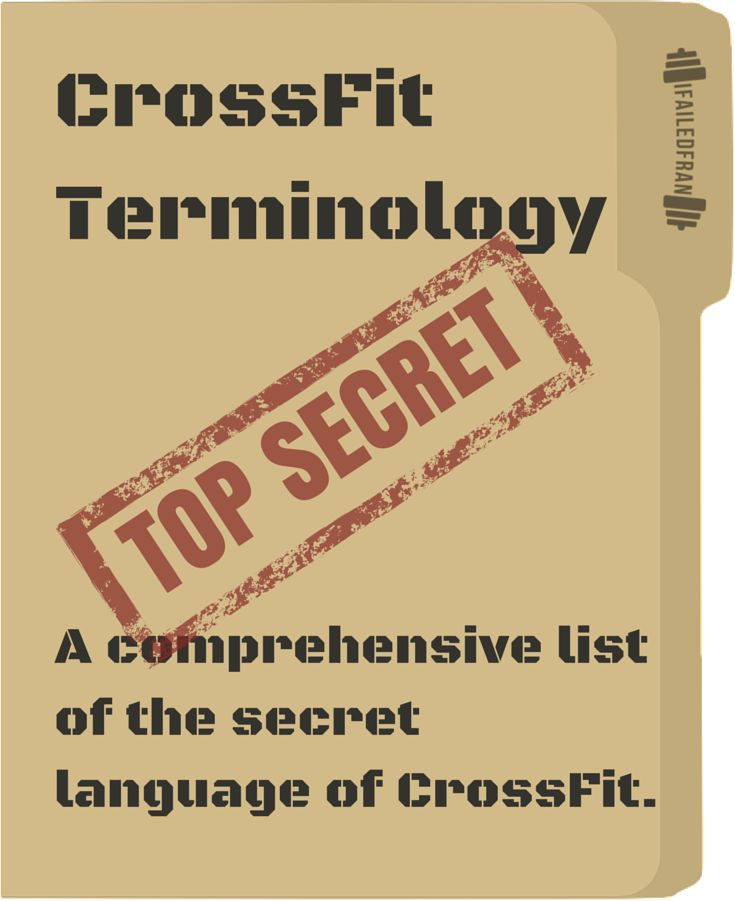CrossFit Terminology - Ever wonder what those #CrossFit people are talking about? Find the meaning for all those terms here! - via ifailedfran.com