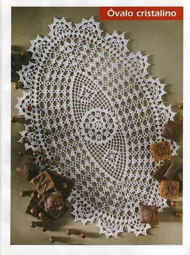 Several patterns for crocheting A TABLECLOTH