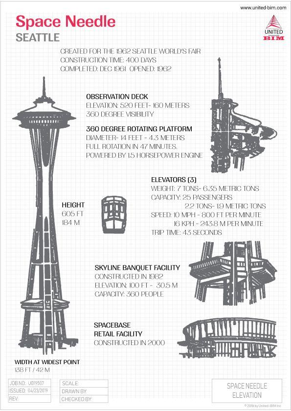 Space Needle Elevation Space Needle Space Needle Seattle World S Fair