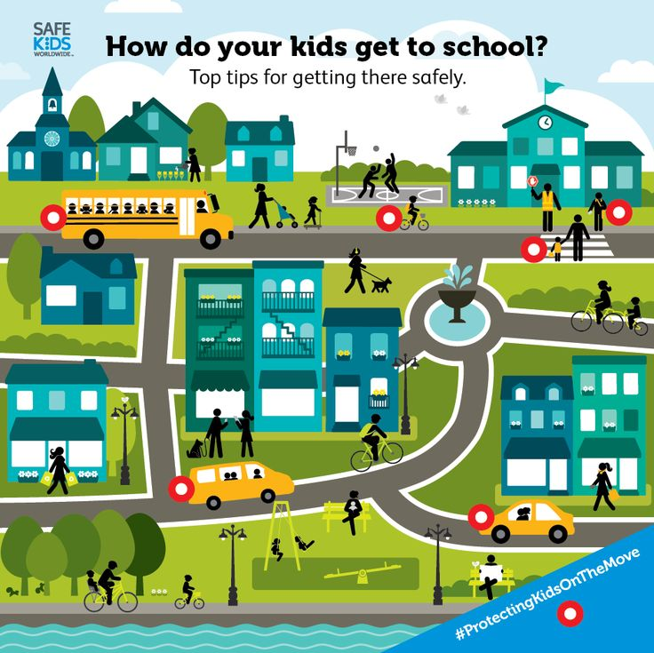 Top Tips for Getting Kids to School Safely. Check out this interactive graphic! #ProtectingKidsOnTheMove