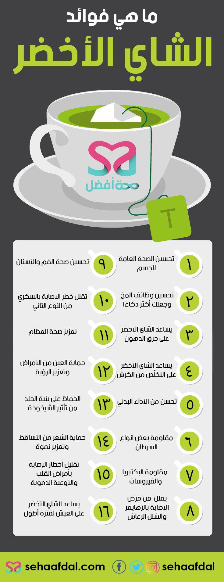 ما هي فوائد الشاي الاخضر واضراره وكيف تحمى نفسك من آثاره الجانبية Health Facts Food Natural Medicine Health Facts