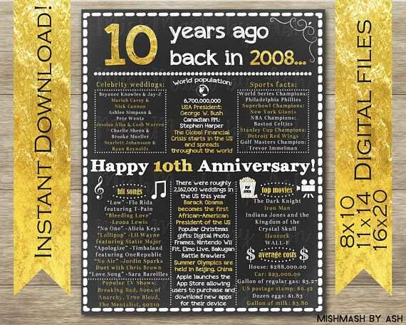 10th Anniversary Gift for Him, Happy 10th Anniversary, 10 Years Anniversary Gift Idea, 10th Anniversary Gift Her, 10 Years Together, MishMash by Ash
