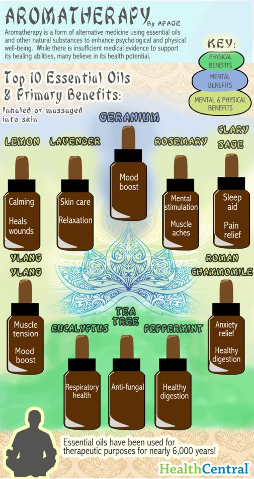Aromatherapy: Top 10 Essential Oils & Their Primary Benefits