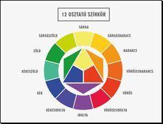Színharmóniák és színkontrasztok
