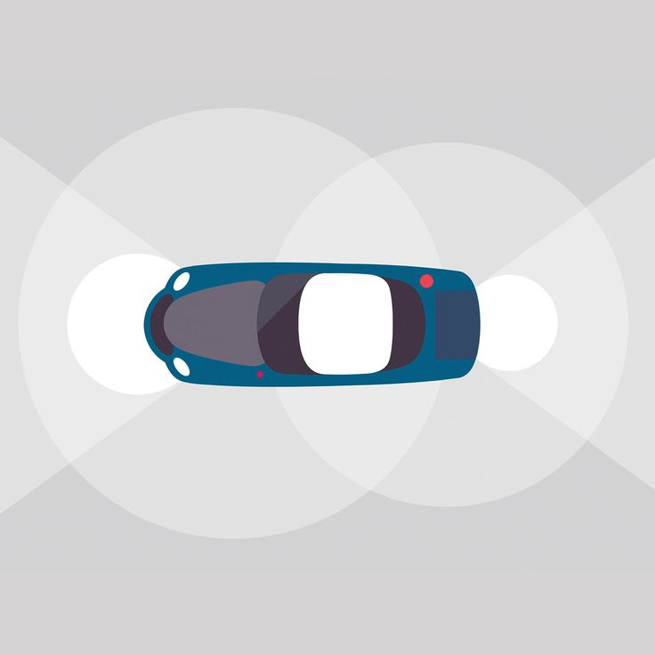 Advanced driver-assistance systems: Challenges and opportunities ahead