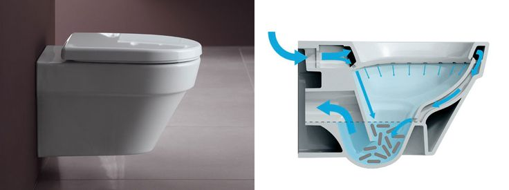 HIJET WC | LAUFEN Bathrooms
