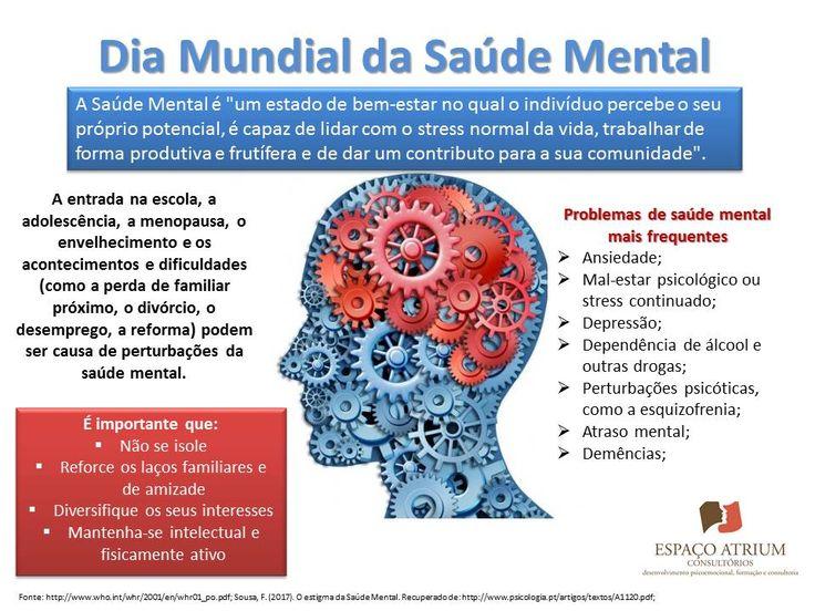 Hoje celebra-se o Dia Mundial da Saúde Mental