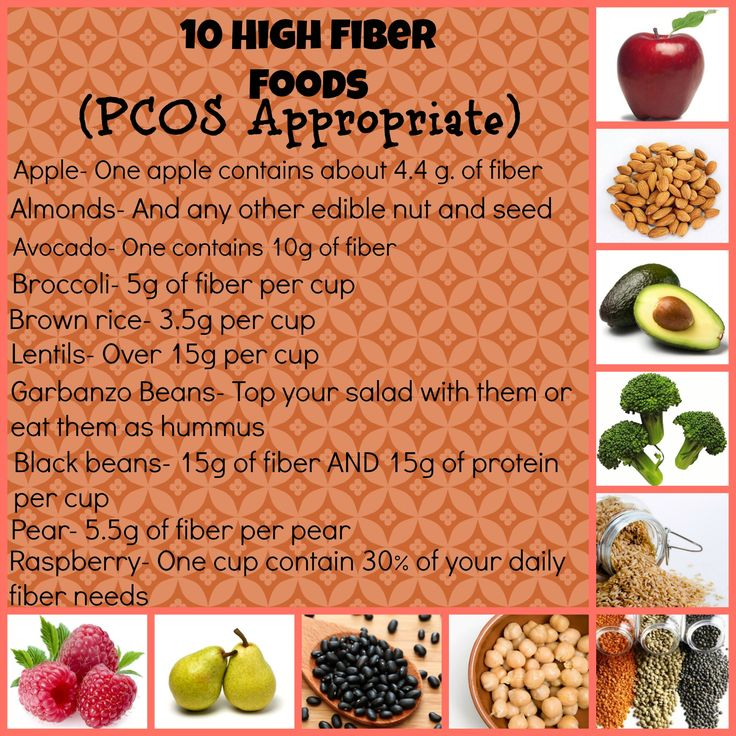 Side-effects of progesterone during IVF, plus, 20 high fiber foods