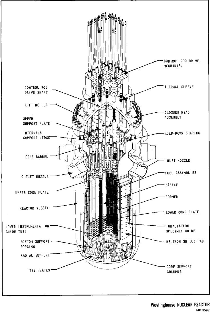 westinghouse nuclear reactor design