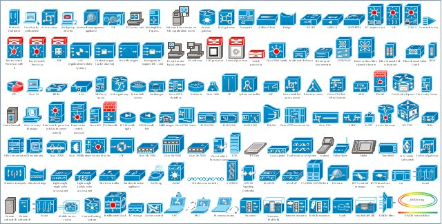 Design elements - Cisco products additional