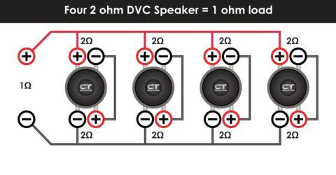 411282a26dc6f3efb3db7f00ecca6f65 Subwoofer Wiring Calculator on