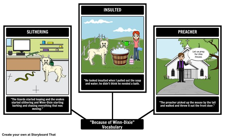 all summer in a day plot diagram strat wiring treble bleed 7 best shiloh images on pinterest | book activities, figurative language and graphic organizers