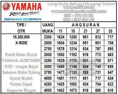 Adira Finance - Kredit Motor Yamaha - Price List - Daftar ...