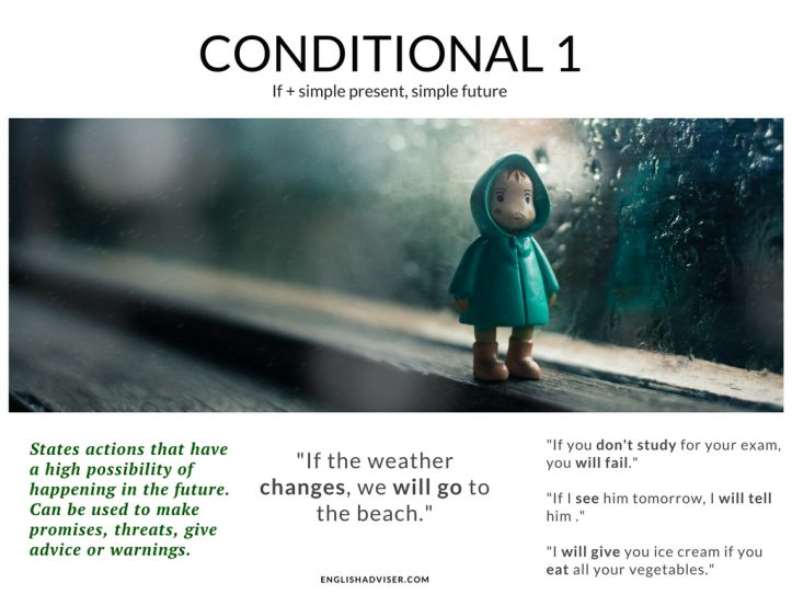 ESL. English Language. English Grammar. Conditionals Introduction + Conditional 1 Explained. Verb Tense.